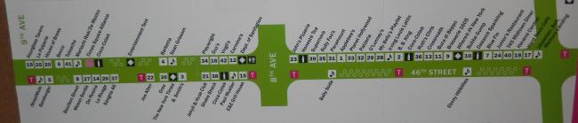 ToTS-map